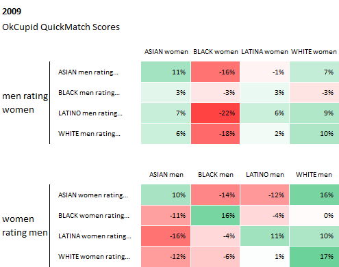 Dating-statistics-Black women