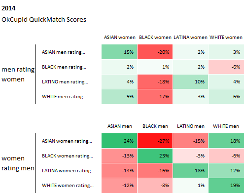 Black Women-dating-statistics-black men
